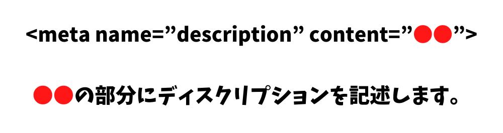 ディスクリプションの位置